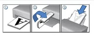 Cara membalikkan kertas