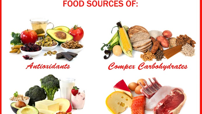Bodybuilding Healthy Diet To Build Muscle Build Information Center