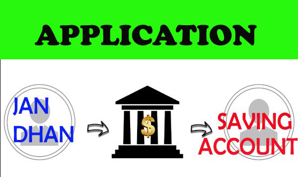 jandhan account to saving account application