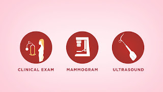 breast cancer,cancer,breast cancer awareness,breast,how to check for breast cancer,breast cancer stages,diagnosing breast cancer