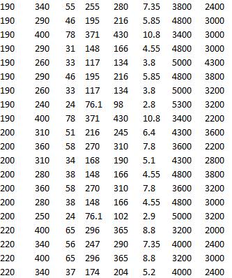 SKF 61838, SKF 6338, SKF 6040 M, SKF 6240, SKF 16040, SKF 61940 MA, SKF 6240 M, SKF 61940, SKF 61840