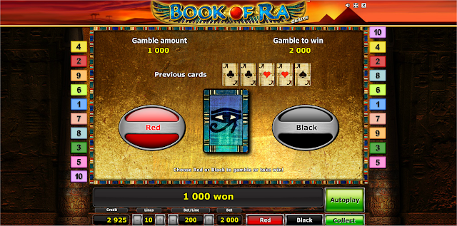 Book of Ra Gamble