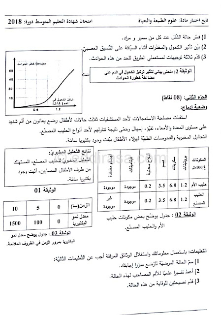 موضوع العلوم الطبيعية لشهادة التعليم المتوسط دورة ماي 2018