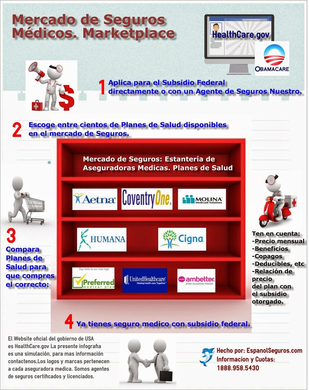 pasos necesarios para comprar plan de salud con ayuda del gobierno