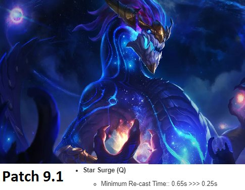 Top 12 Lol Pbe Patch Notes 8 24 - Gorgeous Tiny