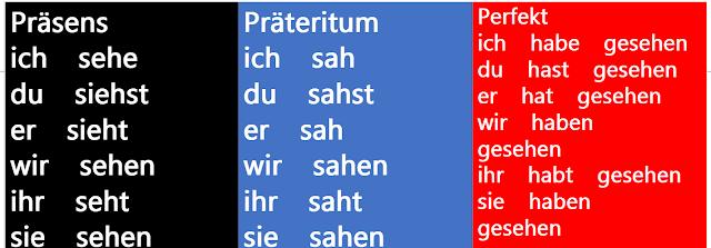 الدرس الرابع العبارات الأكثر اهميه في اللغة المانيه B1 + b2