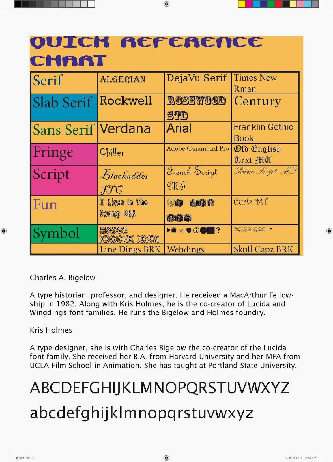 TYPEFACE QUICK REFERENCE CHART EXAMPLE