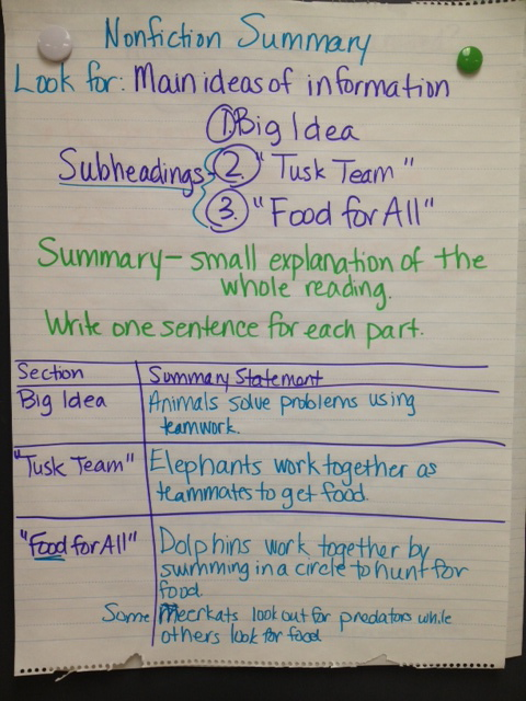 Buzzing With Ms B Summarizing Nonfiction