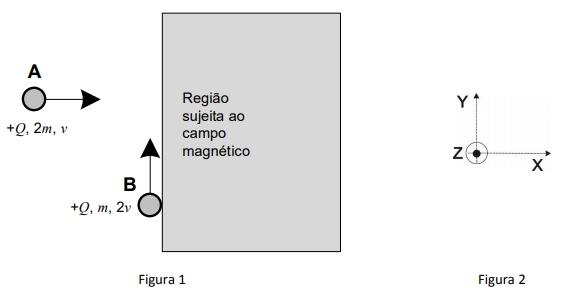 região sujeita ao campo magnético