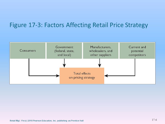 internal external factors affecting retail The nrf also sees a retail environment challenged with moving beyond low price and says retailers will need to make shopping across all channels a more stimulating and satisfying experience, nudging the consumer away from shopping based solely on the best price.
