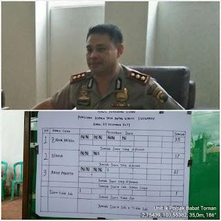 Kapolres Muba: PAW Kepala Desa Sugih Waras Kondusif