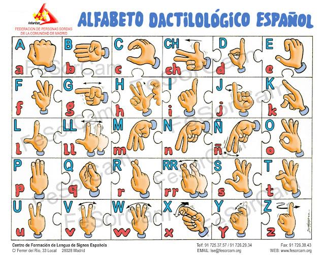 Alfabeto Dactilológico o Por Señas