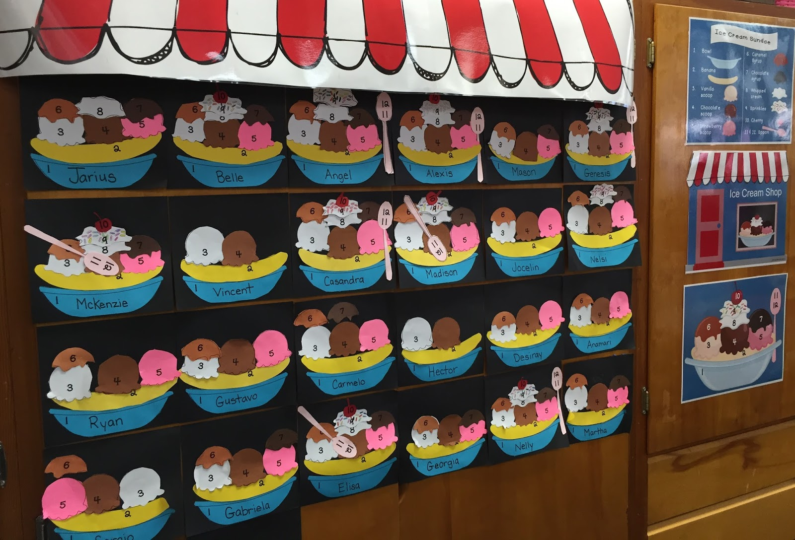 Multiplication Ice Cream Shop - Light Bulbs and Laughter