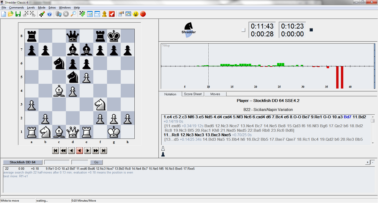 Empirical Rabbit: Stockfish DD with the Shredder Interface