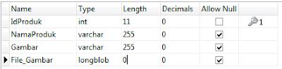 Upload Gambar dengan AJAX PHP dan MySQL