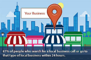 Delhi NCR Classifieds Advertising Websites. Post Local Ads for Buy-Sell, Business, Real Estate, Jobs, Mobiles-300x200