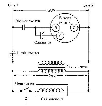 Wiring Diagram Of Gas Furnace Afzalyna, Gas Furnace Wiring Diagrams