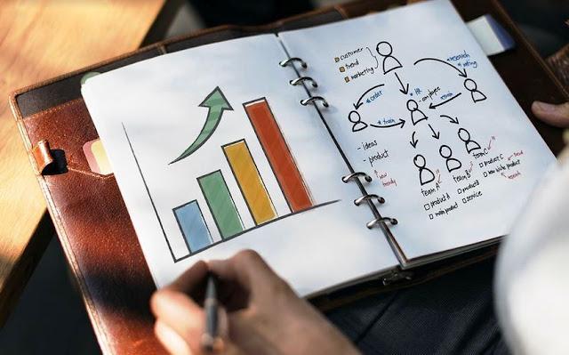 Pemasaran dan Nilai Pelanggan