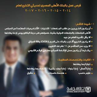وظائف البنك الأهلى المصرى و فرص عمل لحديثى التخرج وتعرف على  الشروط والتخصصات المطلوبة