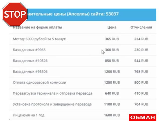 Сайт мошенников в интернете