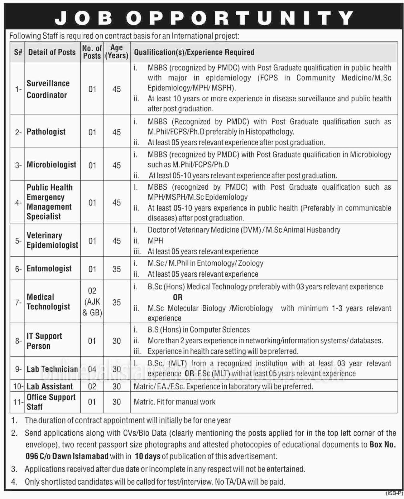 Public Sector Organizations Jobs in Islamabad