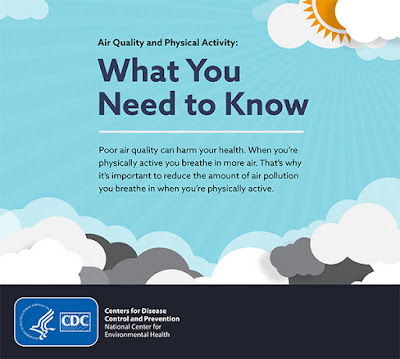 Air Quality and Physical Activity, CDC