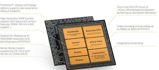 Processor Mediatek MTK6750 yang digunakan dalam Advan G2