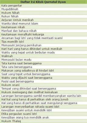 Daftar Isi Kitab Qurrotul 'Uyun