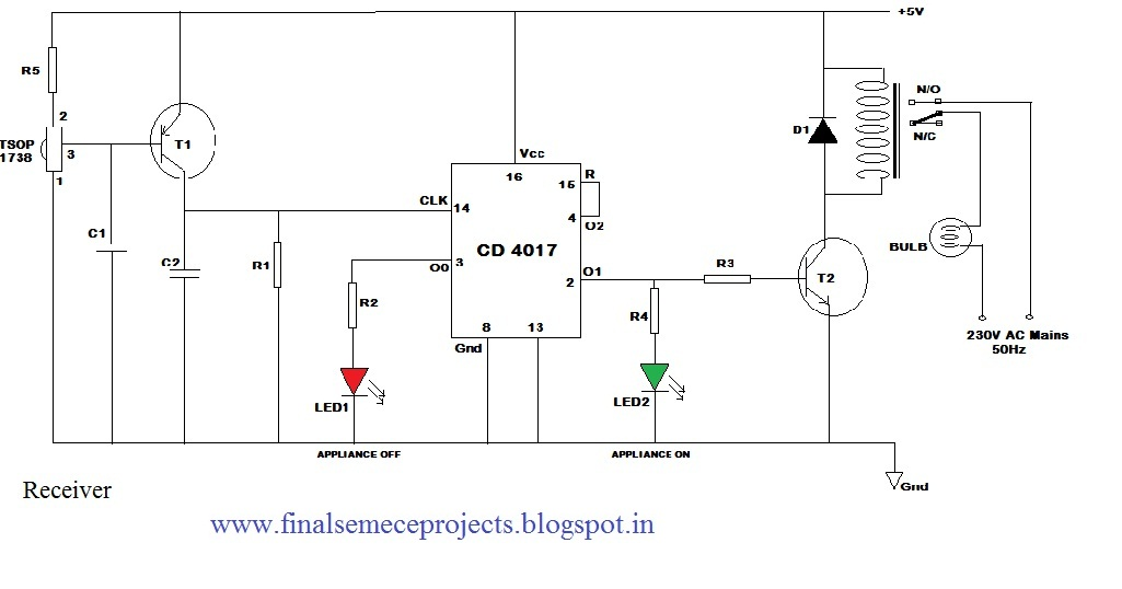 final year projects  remote control based home appliances control