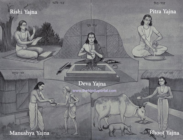 The Panca Maha Yajnas