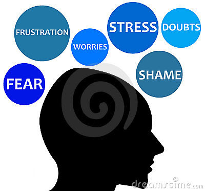 fear, frustration, worries, stress