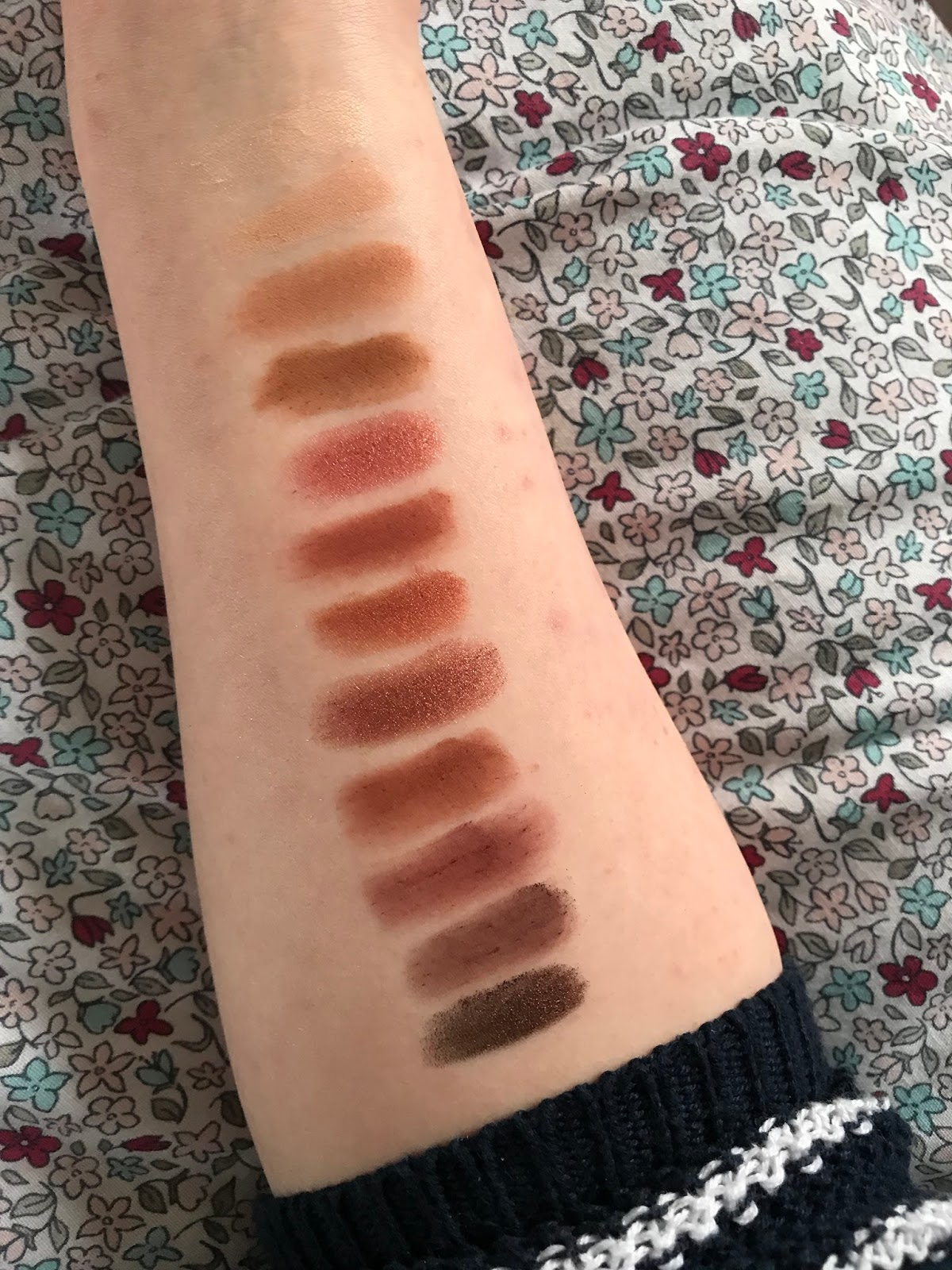 swatches of urban decay naked heat blog