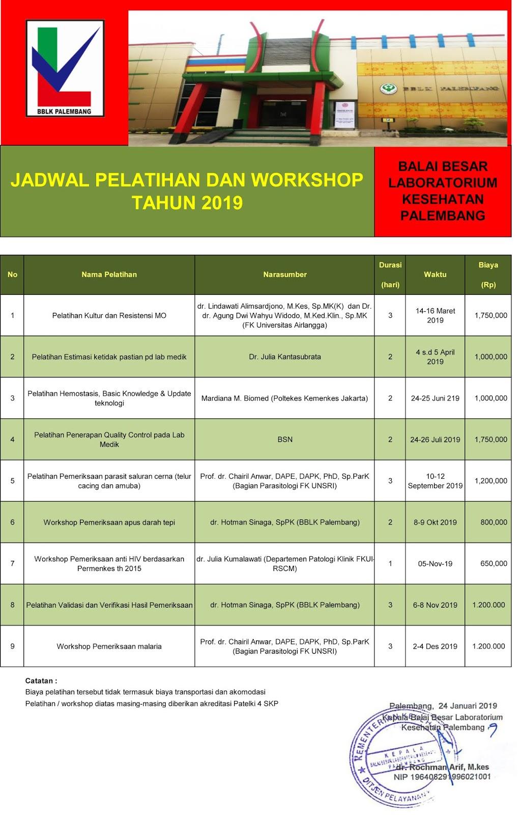 Jadwal Pelatihan dan Workshop tahun 2019 ~ BBLK Palembang