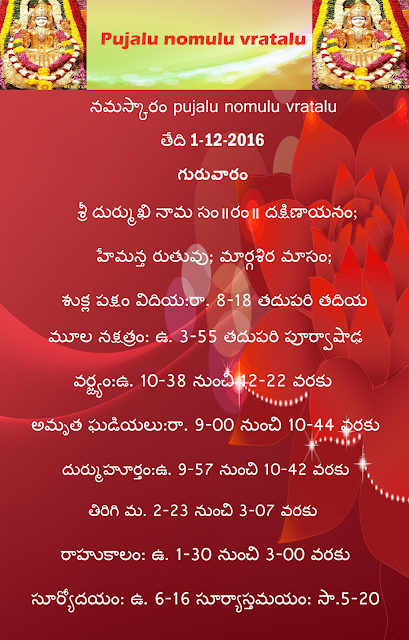 Today's panchangam in Telugu,lakshmi images
