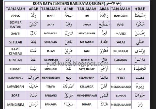 Belajar Angka Dalam Bahasa Arab 1 Sampai 1000 Cara Cepat Belajar Bahasa Arab