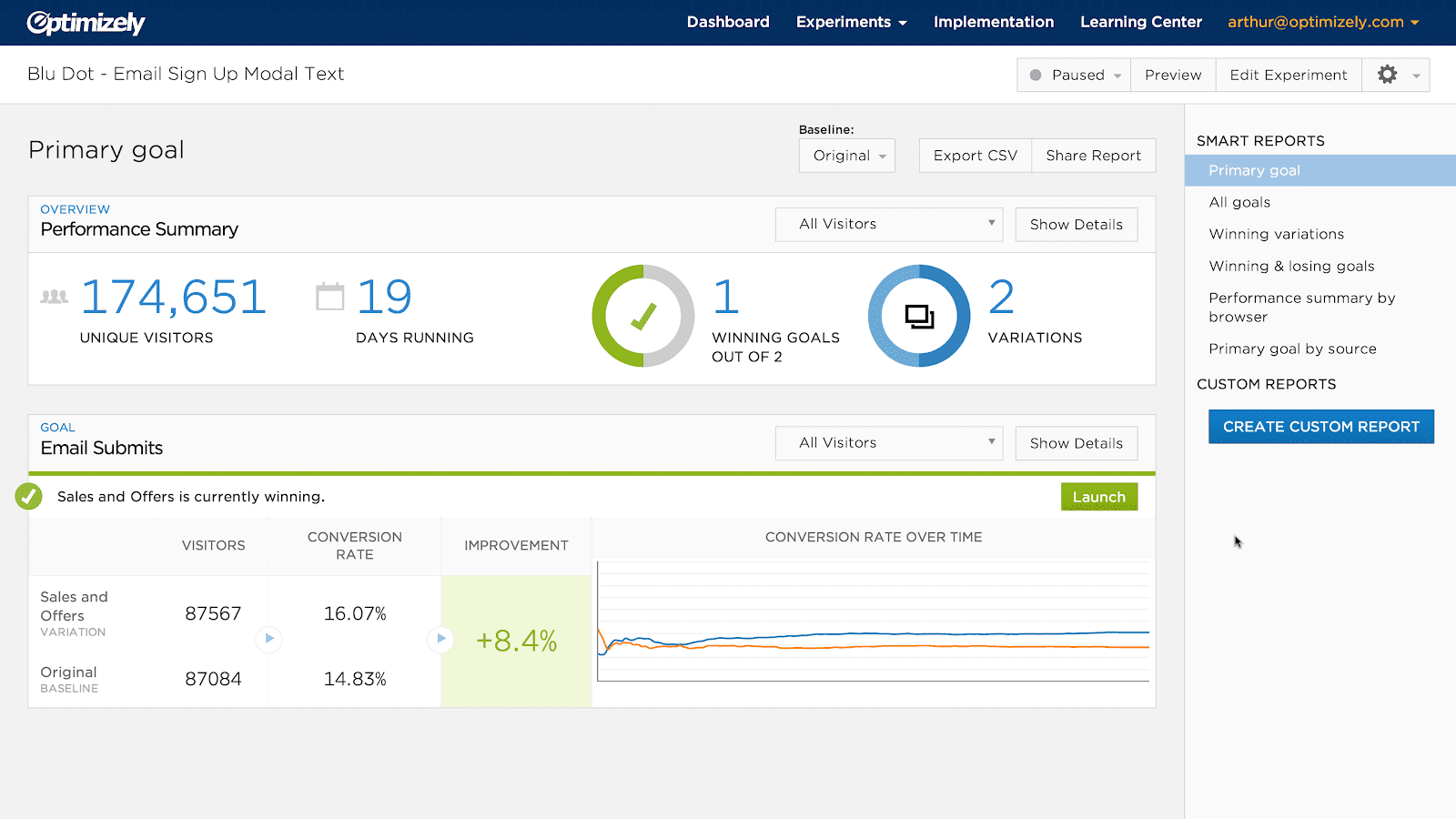 optimizely ecommerce analytics, ecommerce analytics tool,