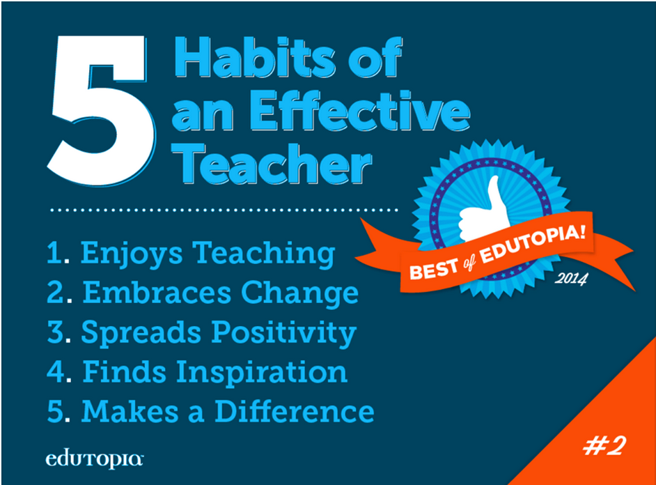 effective teaching More effective teachers use the four aces of effective teaching during the lesson body during this time, information should be presented enthusiastically and clearly furthermore, the lesson should build upon students' prior knowledge and actively engage the students repeatedly.