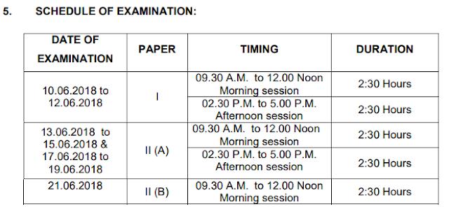 AP TET 2018 Examination Schedule 2018