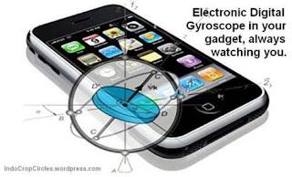 sensor giroscope pada smartphone