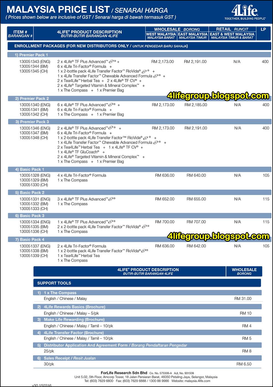 foto Senarai Harga 4Life Malaysia (Termasuk GST) (4)