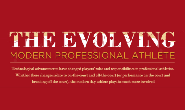 The Evolution Modern Professional Athlete