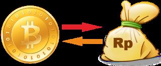 Menghitung BitCoin Ke Dalam Rupiah