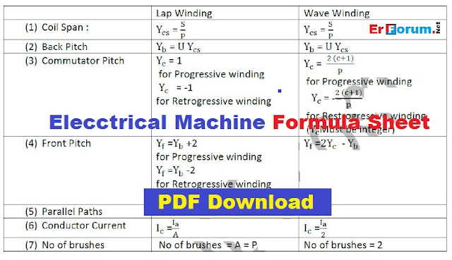Pdf Electrical Machine Formula Sheet For Gate Ese