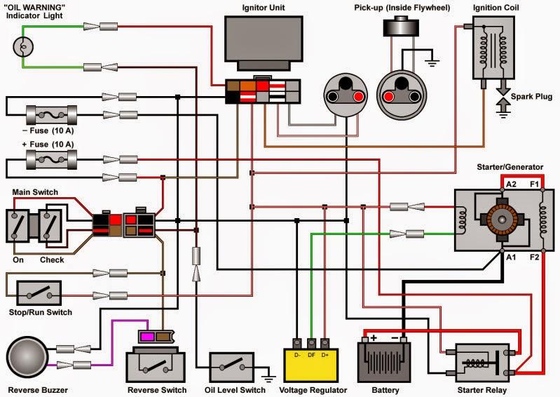 Wiring Diagram For A 1994 Ez Go Gas Golf Cart – powerkingco