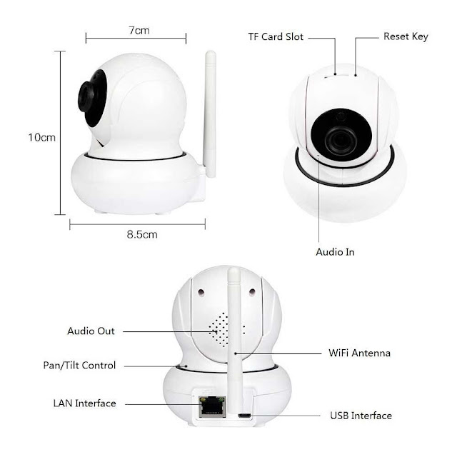 Wanscam K21 with face detection: great IP Camera but