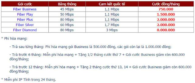 Lắp Đặt Wifi FPT Phường Lợi Bình Nhơn 3