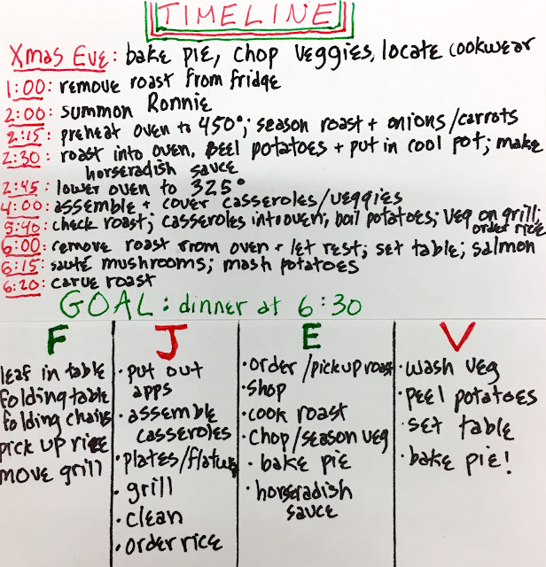 christmas cooking timeline
