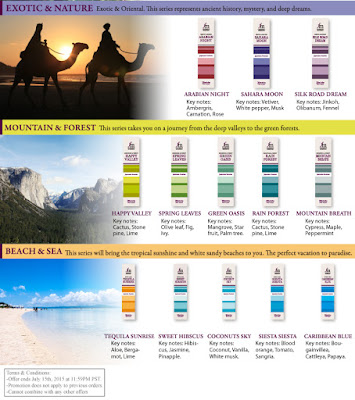 Fragrance Memories Exotic Nature, Mountain, Forest, Beach, and sea
