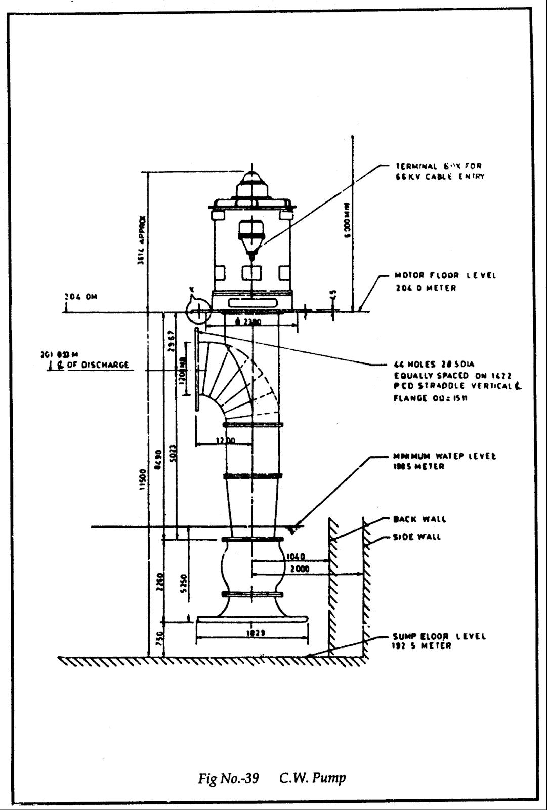 Turbine Auxiliaries Arrangement Of Turbine Auxiliaries