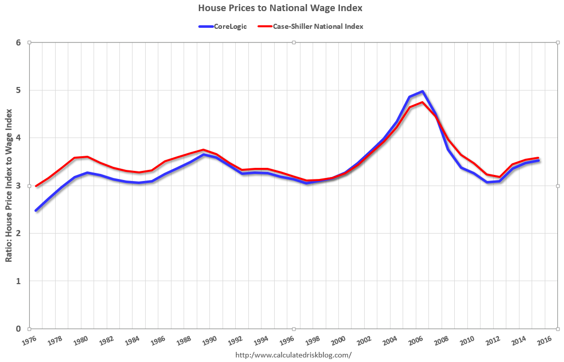 Hospice Wage Index and Hospice Pricer for FY 2016 Updates